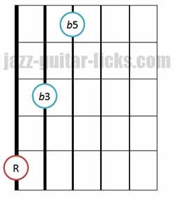 Diminished triad chords guitar diagram 1