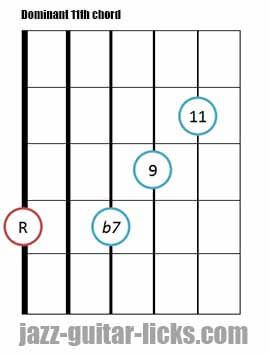 Dominant 11th guitar chord 1