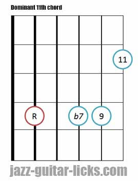Dominant 11th guitar chord 2
