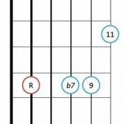 Dominant 11th guitar chord 2