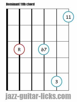 Dominant 11th guitar chord 4