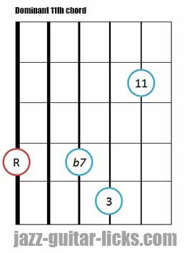 Dominant 11th guitar chord 5