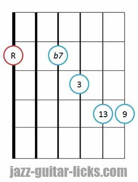Dominant 13 guitar chord diagram 2