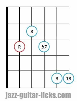 Dominant 13 guitar chord diagram 3