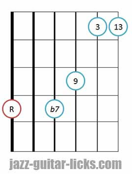Dominant 13 guitar chord diagram 4