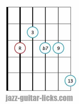Dominant 13 guitar chord diagram 5
