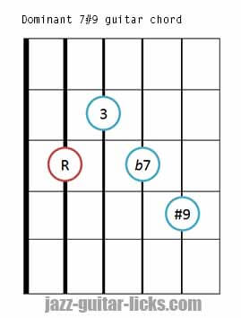 Dominant seventh sharp ninth guitar chord diagram 2