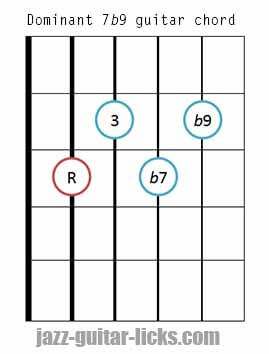 Dominant 7b9 guitar chord diagram 2