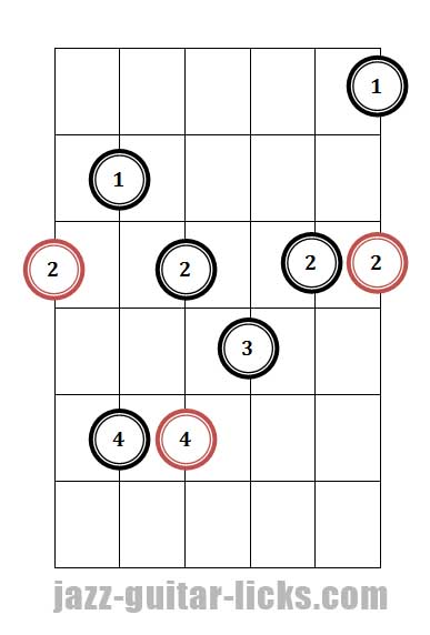 Dominant 7th guitar arpeggio pattern 1 fingering