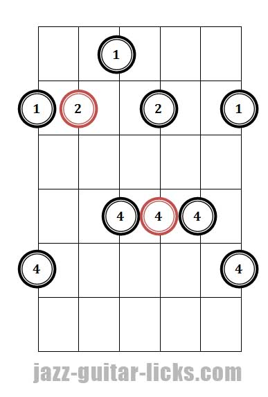 Dominant 7th guitar arpeggio pattern 2 fingering