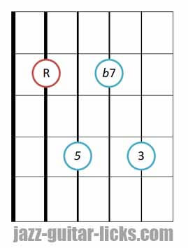 drop 2 Dominant 7th guitar chord diagram 5