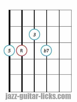 drop 2 Dominant 7th guitar chord diagram 6 3