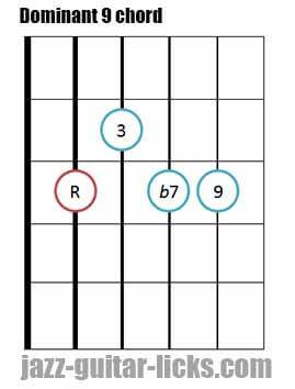 Dominant 9 th guitar bar chord 2