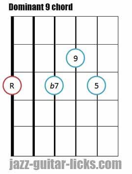 Dominant 9 th guitar chord 1