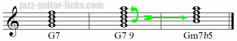 Dominant chord substitution