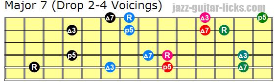 Drop 2 and 4 maj7 guitar chords