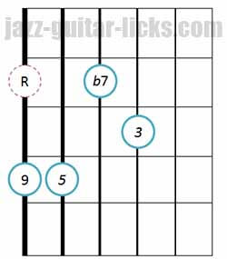 Drop 2 9th guitar chord diagram 1
