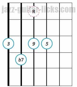Drop 2 9th guitar chord diagram 2