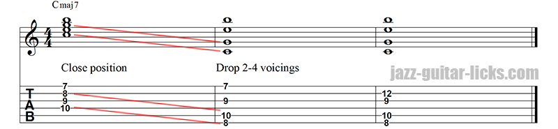 Major 7 Chords - Drop 2, Drop 3, Drop 2 and 4 Voicings