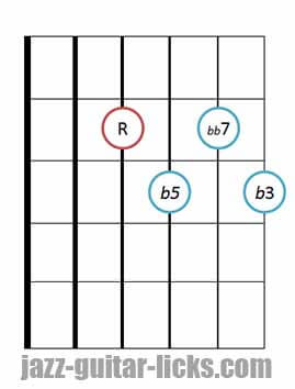 Drop 2 diminished 7th chords bass on 4th string 1