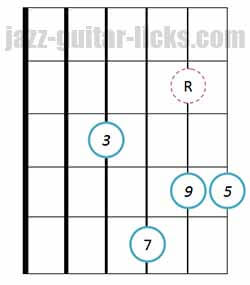 Drop 2 major 9th guitar chord 10