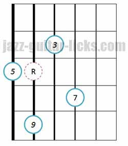 Drop 2 major 9th guitar chord 3