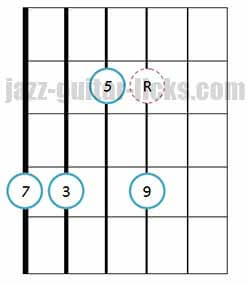 Drop 2 major 9th guitar chord 4