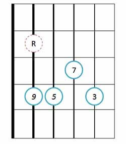 Drop 2 major 9th guitar chord 5