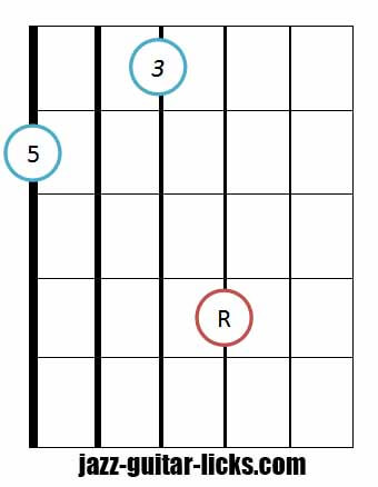 Drop 2 major chord bass on sixth string 3