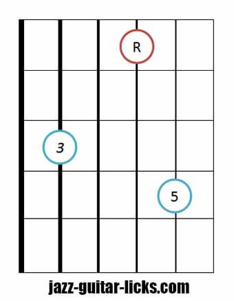Drop 2 major chord bass on string 5 2