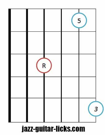 Drop 2 major triad bass on fourth string 1