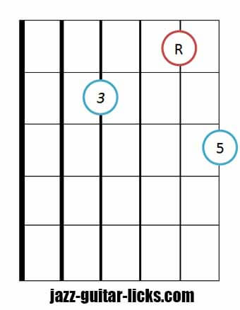 Drop 2 major triad bass on fourth string 2