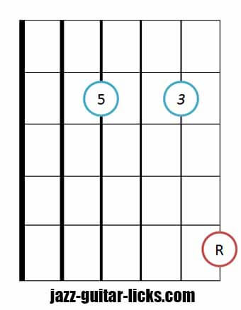 Drop 2 major triad bass on fourth string 3