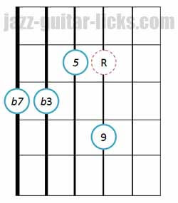Drop 2 minor 9th guitar chords 4 1