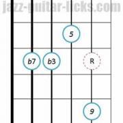 Drop 2 minor 9th guitar chords 8