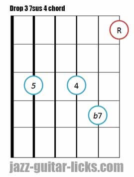 Drop 3 7sus 4 guitar chord 2