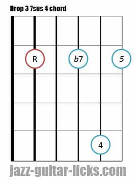 Drop 3 7sus 4 guitar chord diagram shape