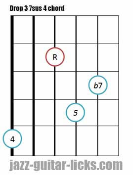 Drop 3 7sus 4 guitar chord position