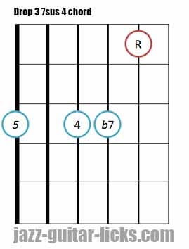 Drop 3 7sus 4 jazz guitar chord diagram
