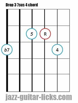 Drop 3 7sus 4 jazz guitar chord shape