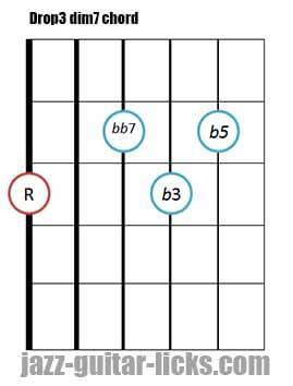 Drop 3 dim7 guitar chord 2