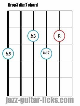 Drop 3 dim7 chord 4