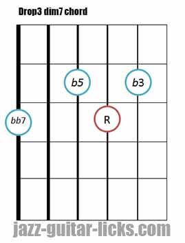 Drop 3 dim7 chord 5