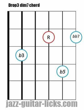 Drop 3 dim7 chord 6