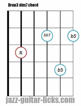 Drop 3 dim7 chord 7