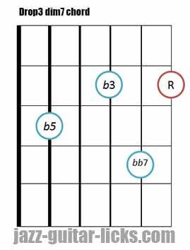 Drop 3 dim7 chord 8