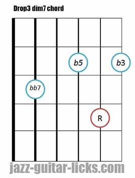Drop 3 dim7 chord