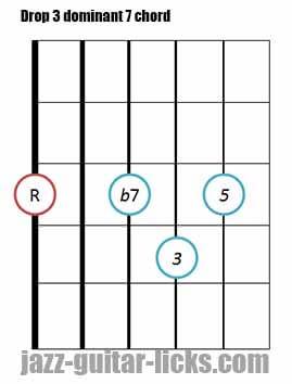 Drop 3 dominant 7 chord 1