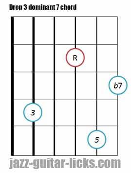 Drop 3 dominant 7 chord 5