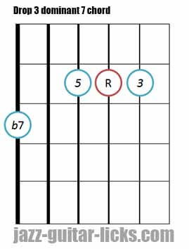 Drop 3 dominant 7 chord 6